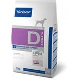 Vet Complex DERMAL Dog