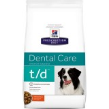 CANINE T/D Normal