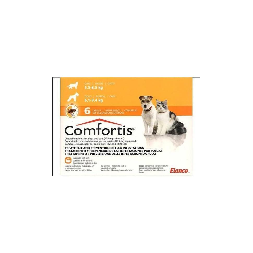 Comfortis 425 mg (5.5-8.5 kg.)