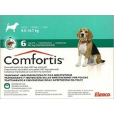 Comfortis 665 mg (9.5-14.7 kg.)