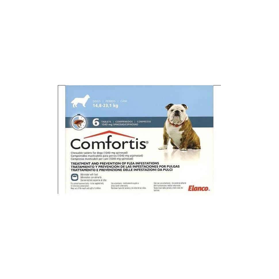 COMFORTIS 1040 mg (14.7-23 kg.)
