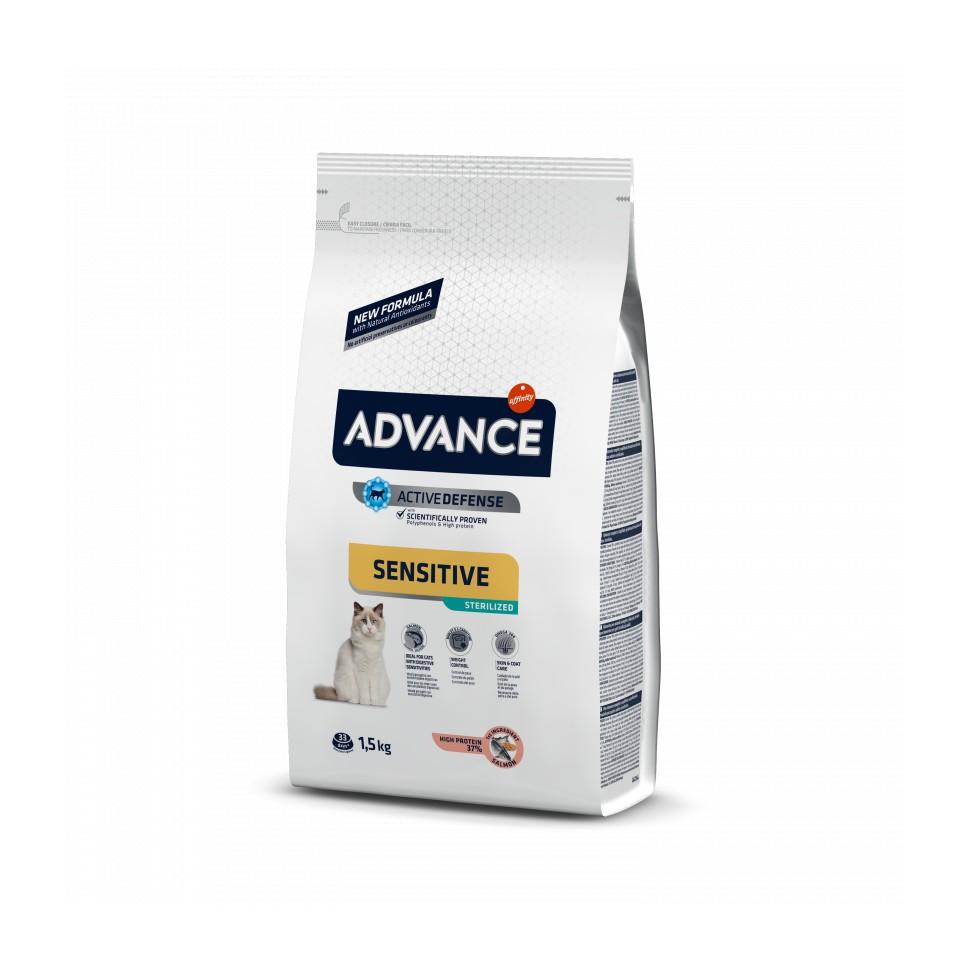 Advance Sensitive Sterilized