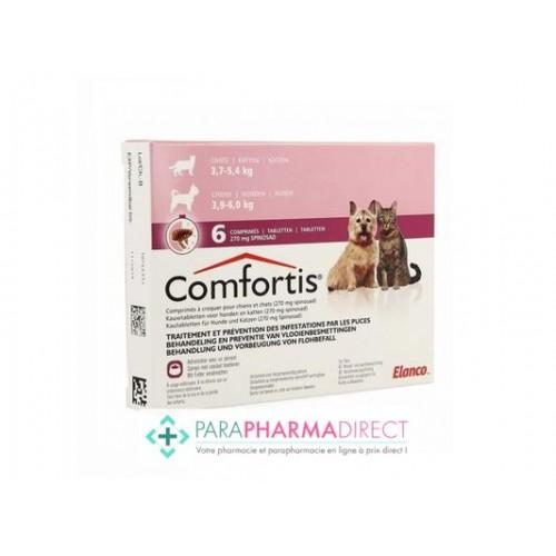Comfortis 270 mg (3.9-6 kg.)